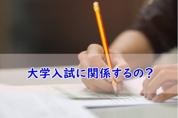 大学入試プログラミング