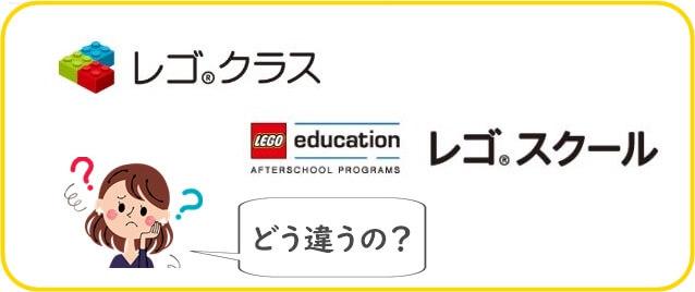 レゴクラス