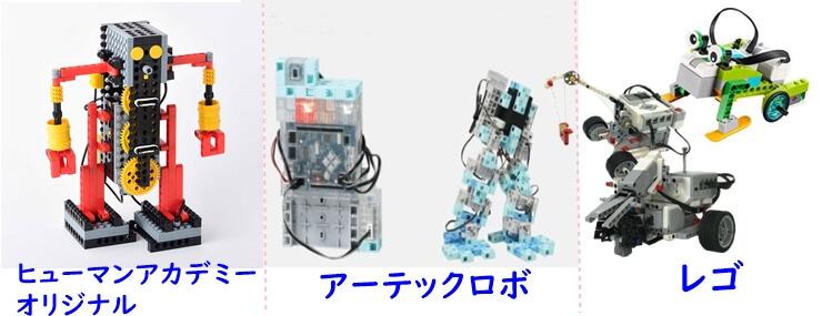 ロボット違い