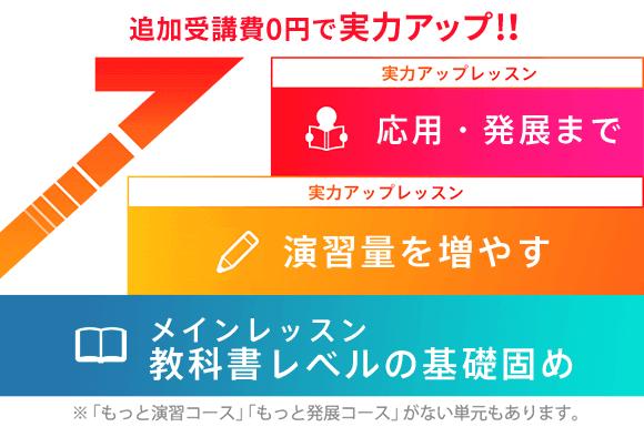 進研ゼミ小学生レベル