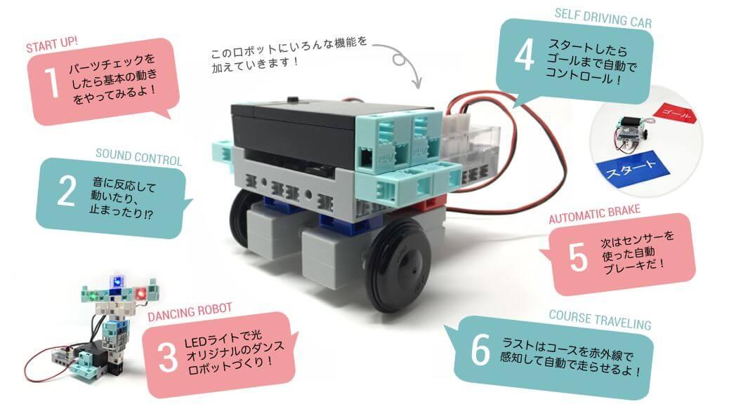 D-SCHOOLオンラインロボット